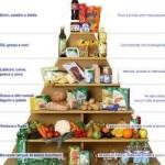Tabella dietetica